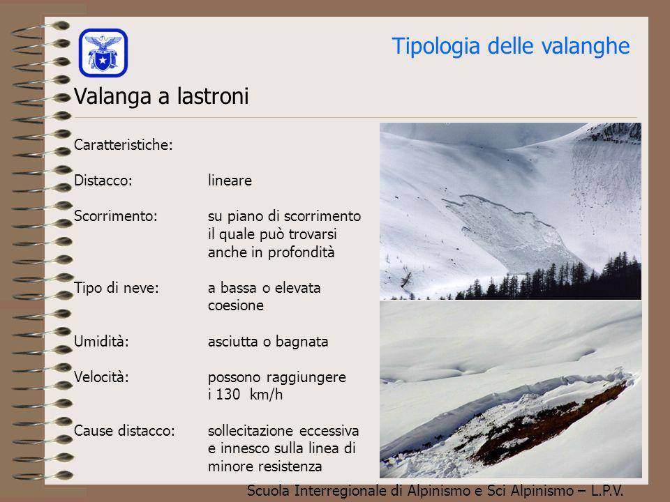 Scuola Interregionale di Alpinismo e Sci Alpinismo – L.P.V. Tipologia delle valanghe Valanga di neve incoerente. Caratteristiche: Distacco:puntiforme