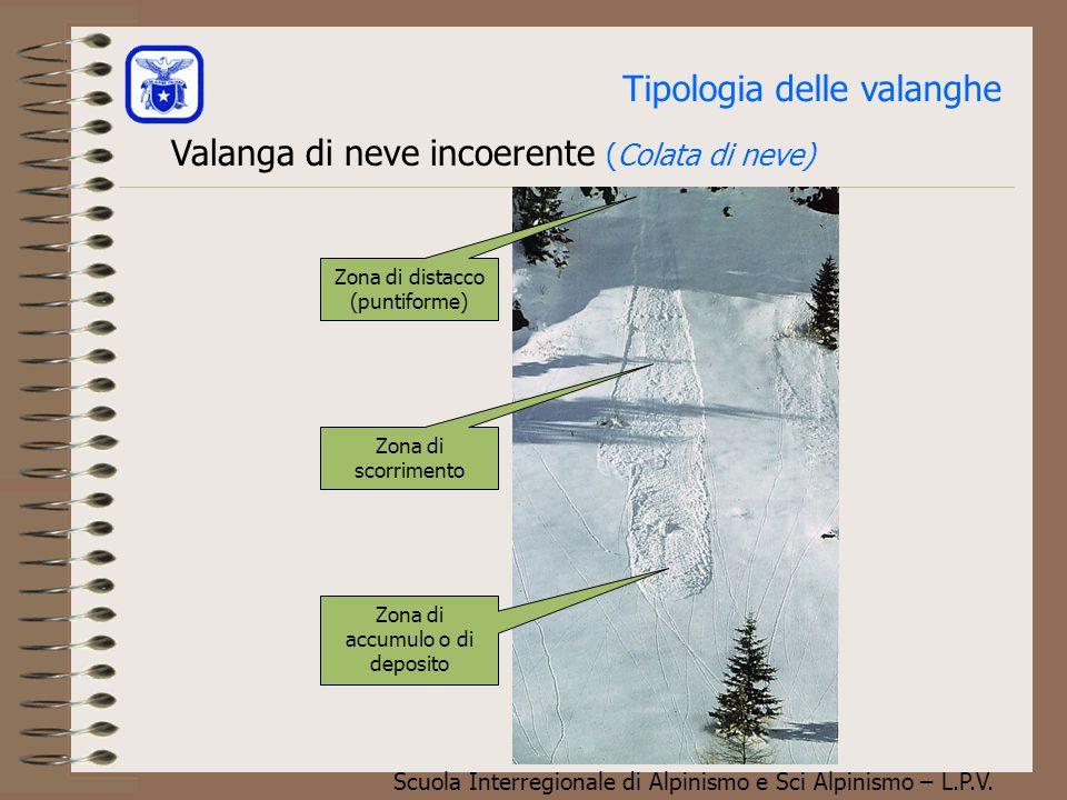 Scuola Interregionale di Alpinismo e Sci Alpinismo – L.P.V. Tipologia delle valanghe Valanga a lastroni (lastrone di fondo) Linea di frattura Piano di