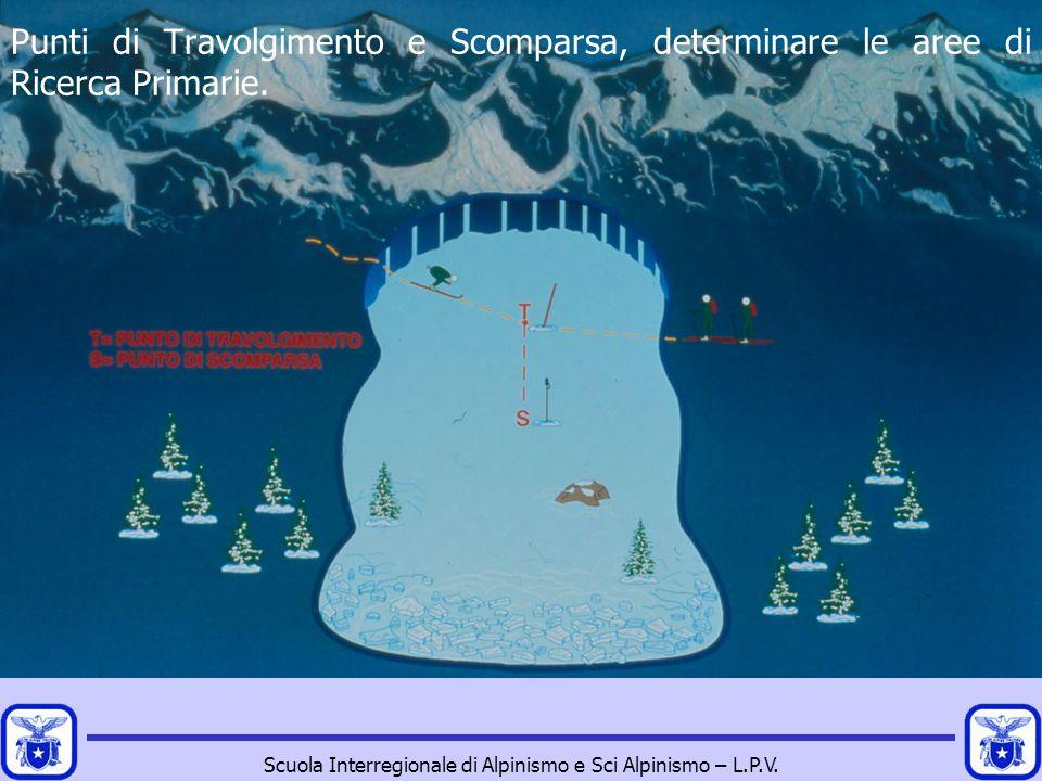 Scuola Interregionale di Alpinismo e Sci Alpinismo – L.P.V. Punti di Travolgimento e Scomparsa, determinare le aree di Ricerca Primarie.