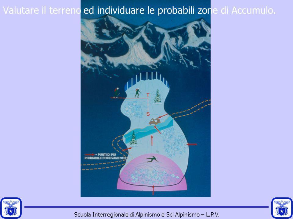 Scuola Interregionale di Alpinismo e Sci Alpinismo – L.P.V. Valutare il terreno ed individuare le probabili zone di Accumulo.