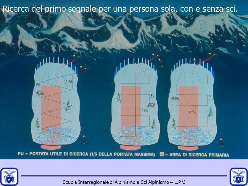 Scuola Interregionale di Alpinismo e Sci Alpinismo – L.P.V. Ricerca del primo segnale per una persona sola, con e senza sci.