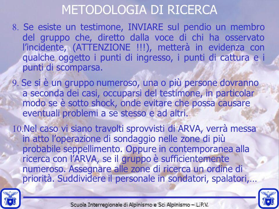 Scuola Interregionale di Alpinismo e Sci Alpinismo – L.P.V. METODOLOGIA DI RICERCA 8. Se esiste un testimone, INVIARE sul pendio un membro del gruppo