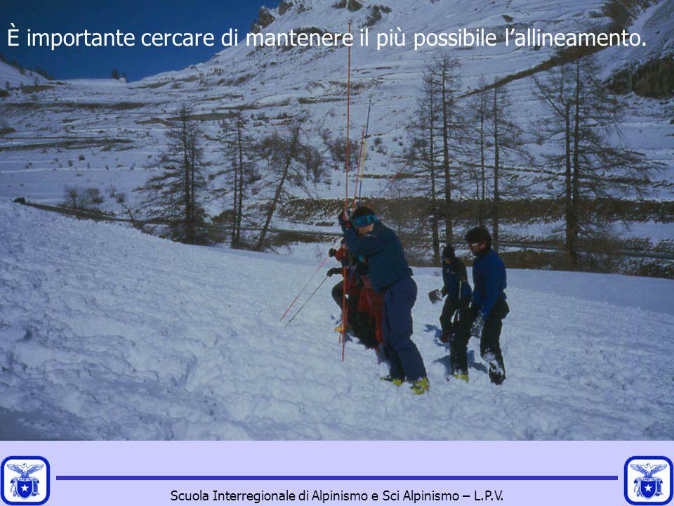 Scuola Interregionale di Alpinismo e Sci Alpinismo – L.P.V. È importante cercare di mantenere il più possibile l'allineamento.