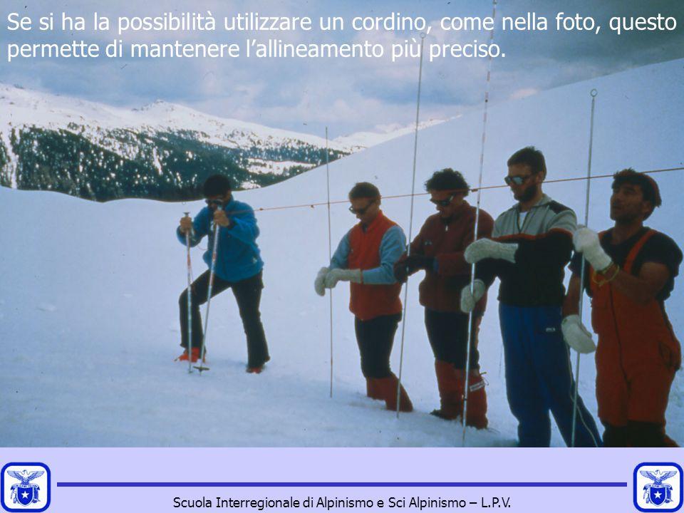 Scuola Interregionale di Alpinismo e Sci Alpinismo – L.P.V. Se si ha la possibilità utilizzare un cordino, come nella foto, questo permette di mantene