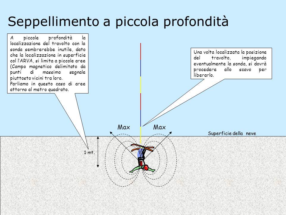 Scuola Interregionale di Alpinismo e Sci Alpinismo – L.P.V. Una volta localizzata la posizione del travolto, impiegando eventualmente la sonda, si dov