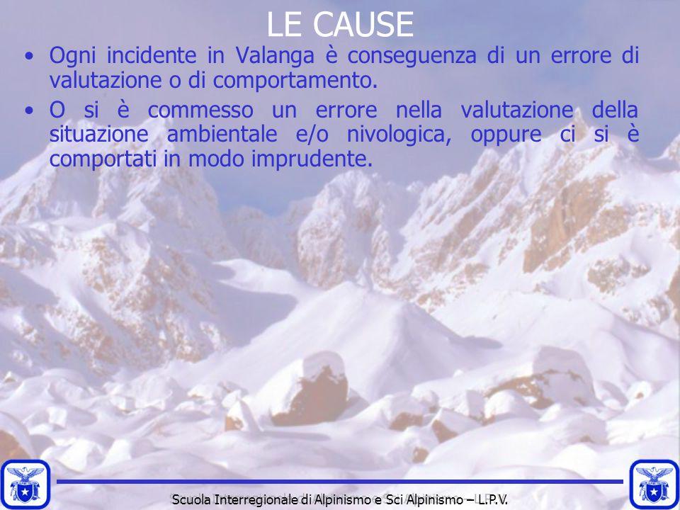 Scuola Interregionale di Alpinismo e Sci Alpinismo – L.P.V. LE CAUSE Ogni incidente in Valanga è conseguenza di un errore di valutazione o di comporta
