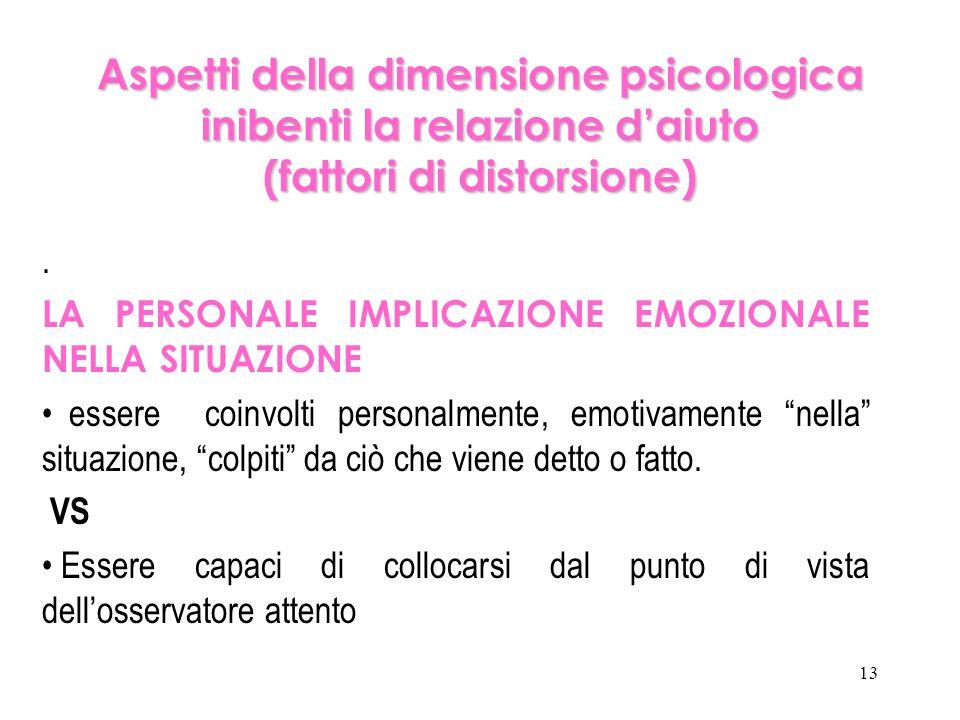 13 Aspetti della dimensione psicologica inibenti la relazione d'aiuto (fattori di distorsione). LA PERSONALE IMPLICAZIONE EMOZIONALE NELLA SITUAZIONE