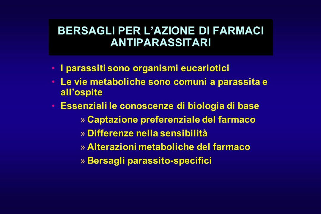 BERSAGLI PER L'AZIONE DI FARMACI ANTIPARASSITARI I parassiti sono organismi eucariotici Le vie metaboliche sono comuni a parassita e all'ospite Essenz