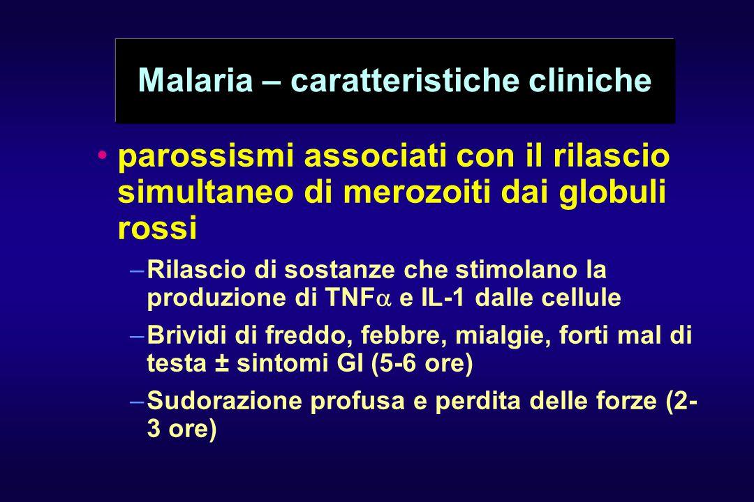 Malaria – caratteristiche cliniche parossismi associati con il rilascio simultaneo di merozoiti dai globuli rossi –Rilascio di sostanze che stimolano la produzione di TNF  e IL-1 dalle cellule –Brividi di freddo, febbre, mialgie, forti mal di testa ± sintomi GI (5-6 ore) –Sudorazione profusa e perdita delle forze (2- 3 ore)
