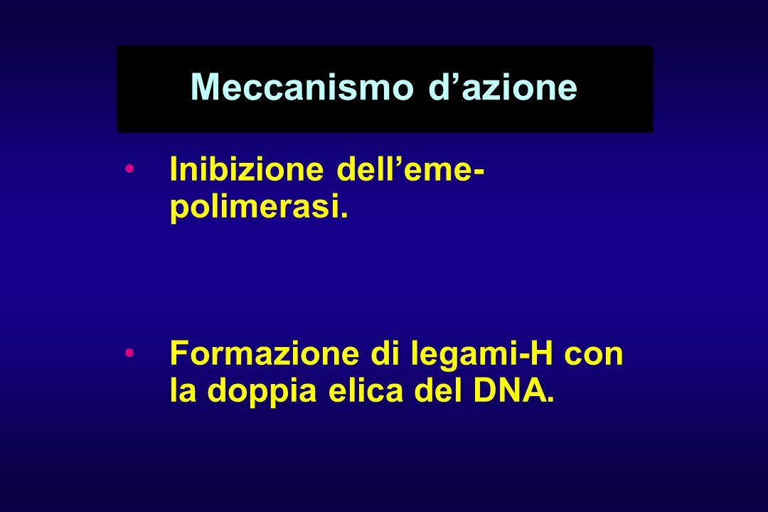 Meccanismo d'azione Inibizione dell'eme- polimerasi. Formazione di legami-H con la doppia elica del DNA.