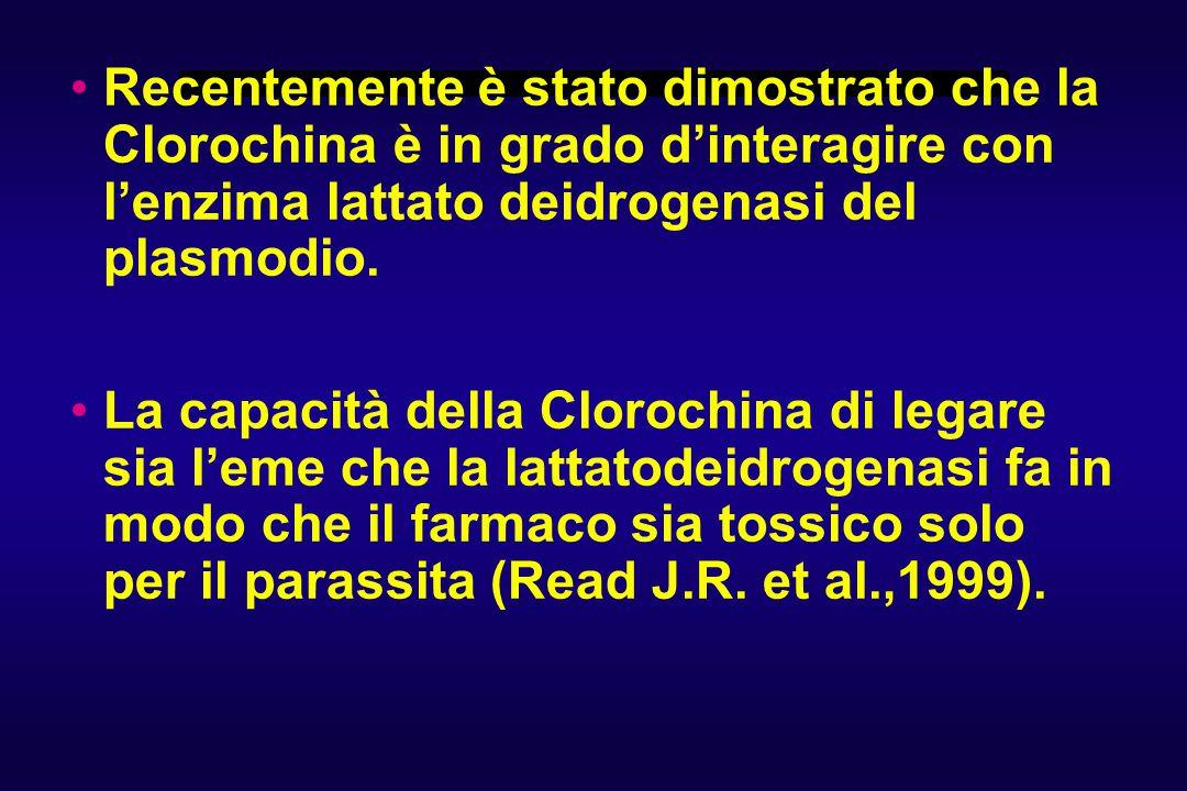 Recentemente è stato dimostrato che la Clorochina è in grado d'interagire con l'enzima lattato deidrogenasi del plasmodio.