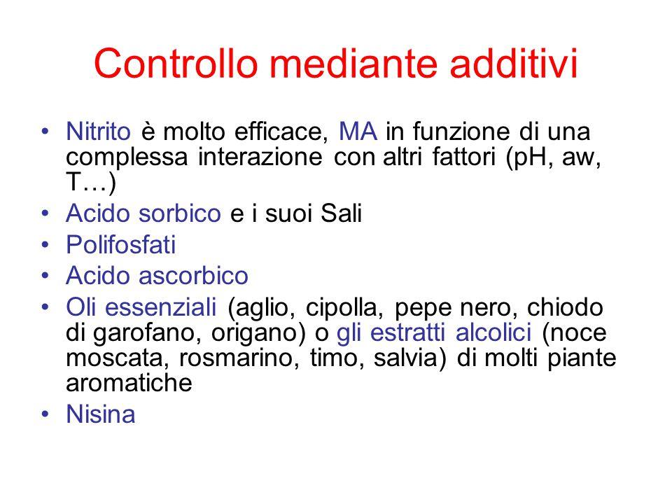 Controllo mediante additivi Nitrito è molto efficace, MA in funzione di una complessa interazione con altri fattori (pH, aw, T…) Acido sorbico e i suoi Sali Polifosfati Acido ascorbico Oli essenziali (aglio, cipolla, pepe nero, chiodo di garofano, origano) o gli estratti alcolici (noce moscata, rosmarino, timo, salvia) di molti piante aromatiche Nisina