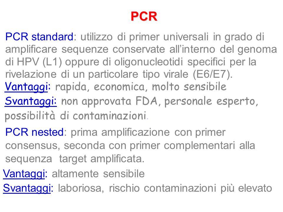 PCR PCR standard: utilizzo di primer universali in grado di amplificare sequenze conservate all'interno del genoma di HPV (L1) oppure di oligonucleoti