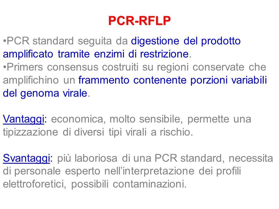 PCR-RFLP PCR standard seguita da digestione del prodotto amplificato tramite enzimi di restrizione. Primers consensus costruiti su regioni conservate