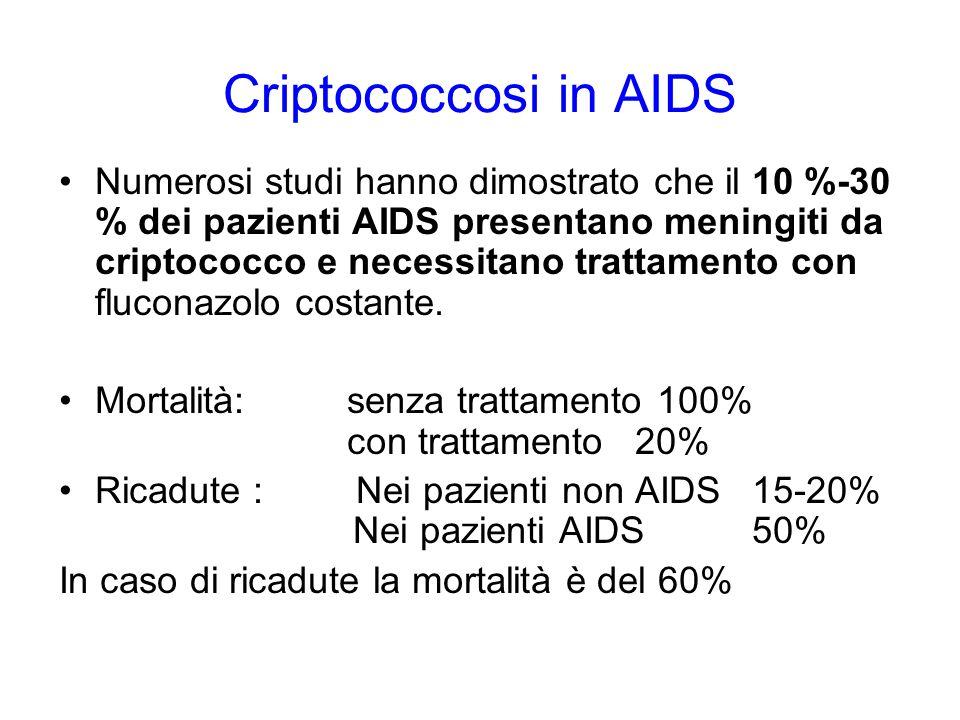 Criptococcosi in AIDS Numerosi studi hanno dimostrato che il 10 %-30 % dei pazienti AIDS presentano meningiti da criptococco e necessitano trattamento