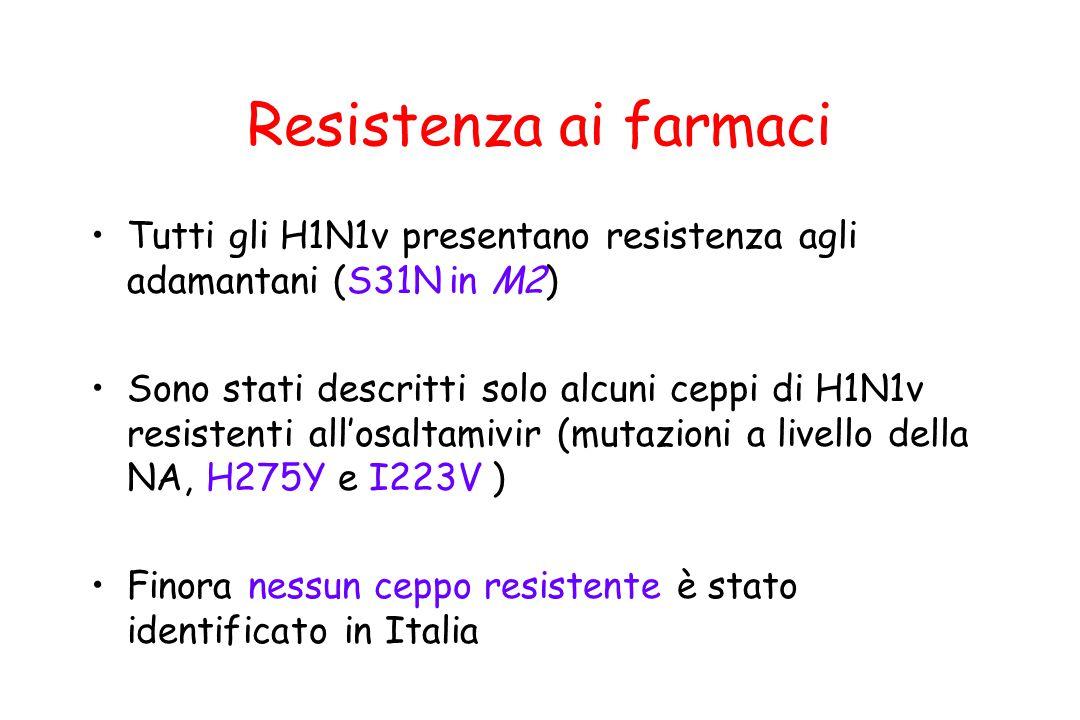 Resistenza ai farmaci Tutti gli H1N1v presentano resistenza agli adamantani (S31N in M2) Sono stati descritti solo alcuni ceppi di H1N1v resistenti al