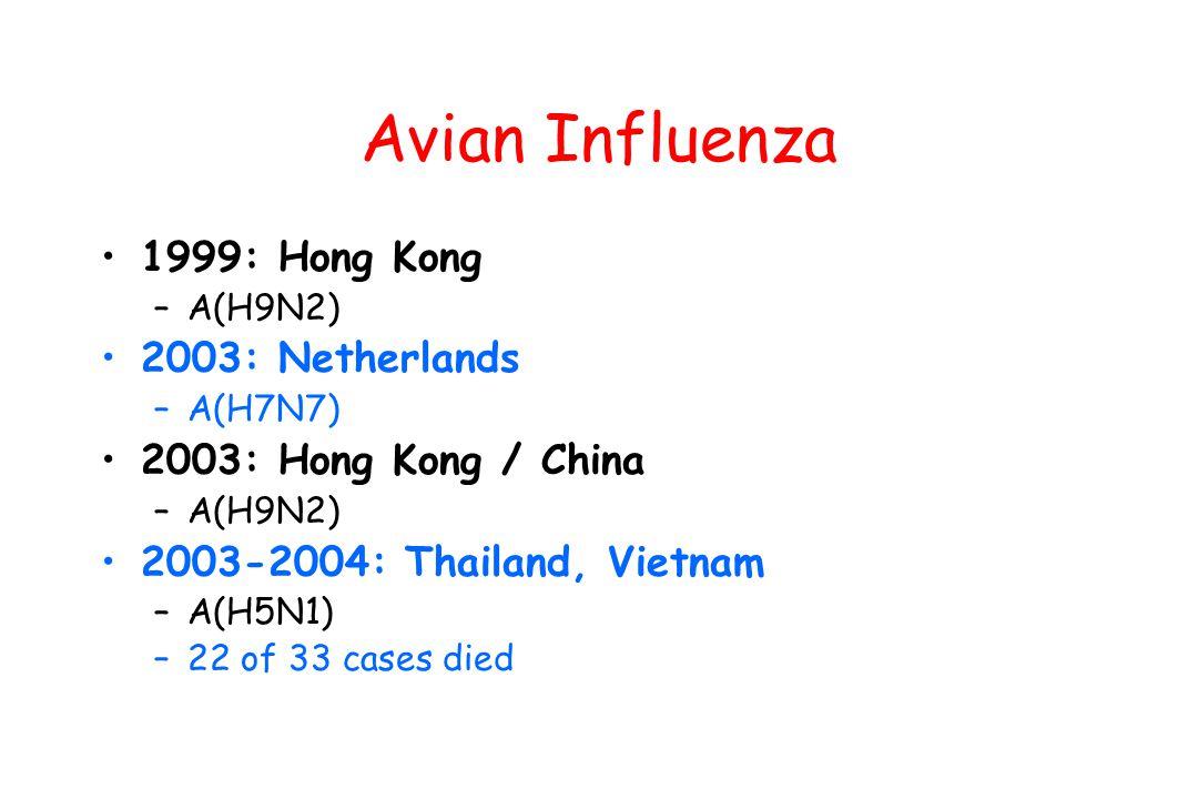 Avian Influenza 1999: Hong Kong –A(H9N2) 2003: Netherlands –A(H7N7) 2003: Hong Kong / China –A(H9N2) 2003-2004: Thailand, Vietnam –A(H5N1) –22 of 33 c