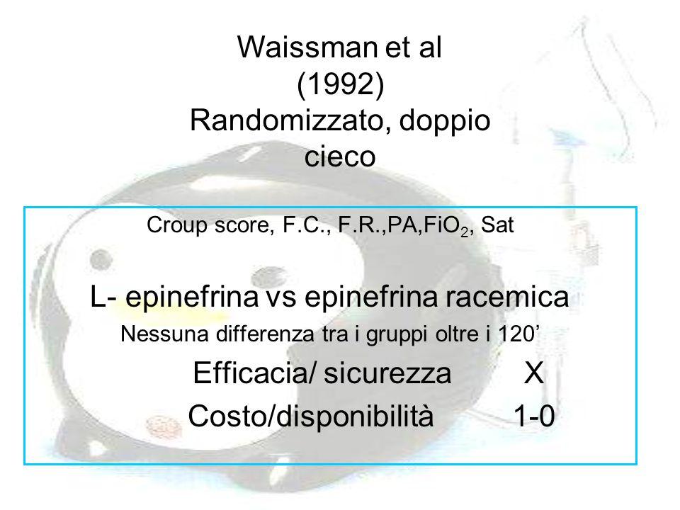 Croup score, F.C., F.R.,PA,FiO 2, Sat L- epinefrina vs epinefrina racemica Nessuna differenza tra i gruppi oltre i 120' Efficacia/ sicurezzaX Costo/di