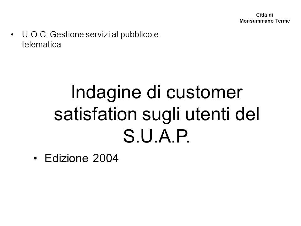 Indagine di customer satisfation sugli utenti del S.U.A.P.