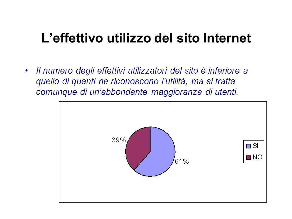 L'effettivo utilizzo del sito Internet Il numero degli effettivi utilizzatori del sito è inferiore a quello di quanti ne riconoscono l'utilità, ma si tratta comunque di un'abbondante maggioranza di utenti.