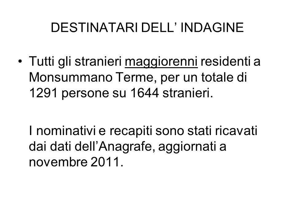 DESTINATARI DELL' INDAGINE Tutti gli stranieri maggiorenni residenti a Monsummano Terme, per un totale di 1291 persone su 1644 stranieri.
