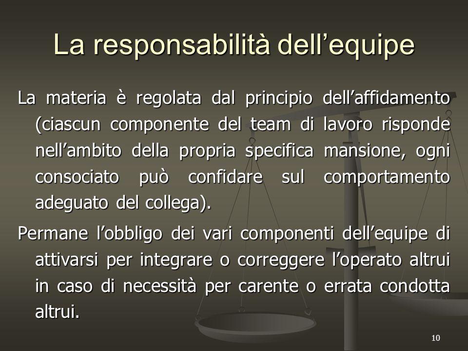 10 La responsabilità dell'equipe La materia è regolata dal principio dell'affidamento (ciascun componente del team di lavoro risponde nell'ambito della propria specifica mansione, ogni consociato può confidare sul comportamento adeguato del collega).