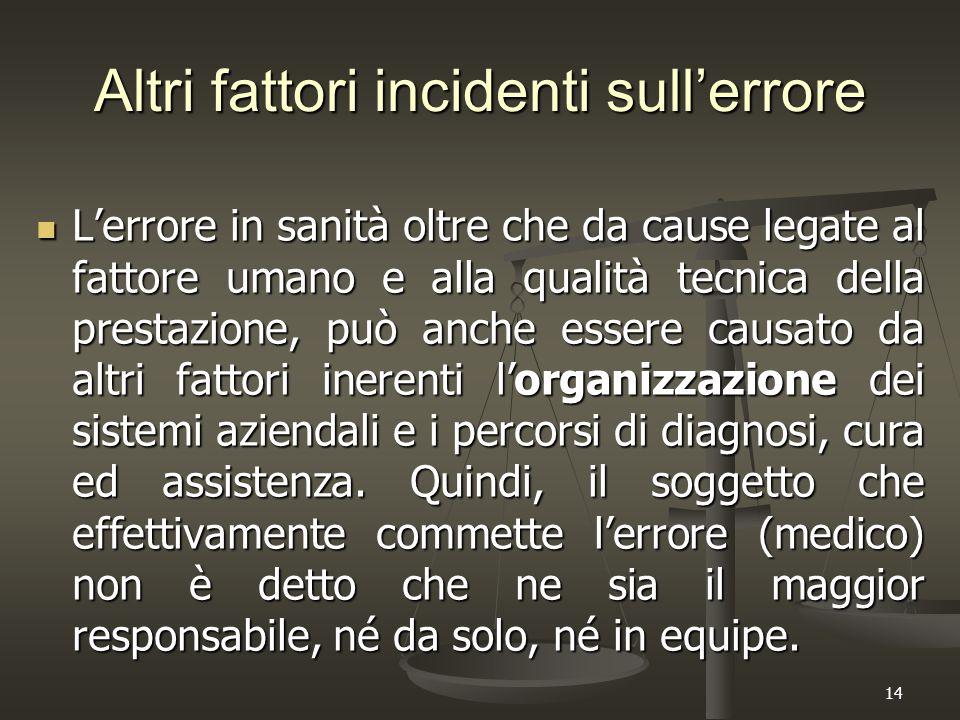 14 Altri fattori incidenti sull'errore L'errore in sanità oltre che da cause legate al fattore umano e alla qualità tecnica della prestazione, può anc