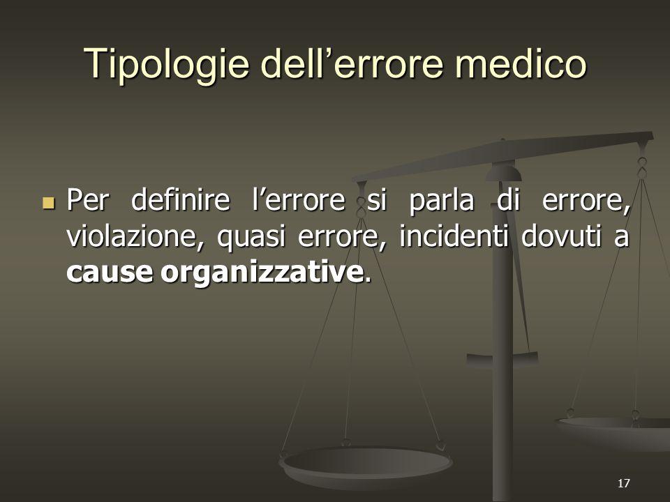 17 Tipologie dell'errore medico Per definire l'errore si parla di errore, violazione, quasi errore, incidenti dovuti a cause organizzative. Per defini