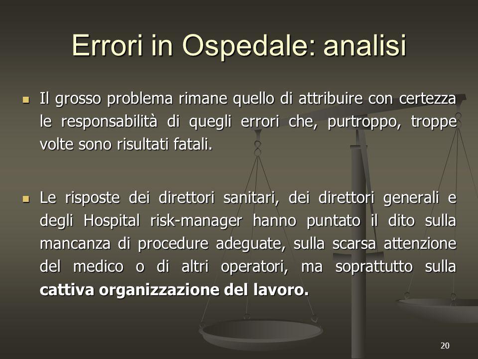 20 Errori in Ospedale: analisi Il grosso problema rimane quello di attribuire con certezza le responsabilità di quegli errori che, purtroppo, troppe volte sono risultati fatali.