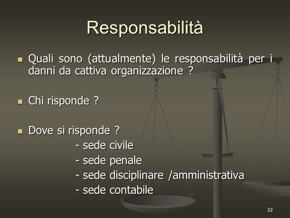 22 Responsabilità Quali sono (attualmente) le responsabilità per i danni da cattiva organizzazione ? Quali sono (attualmente) le responsabilità per i