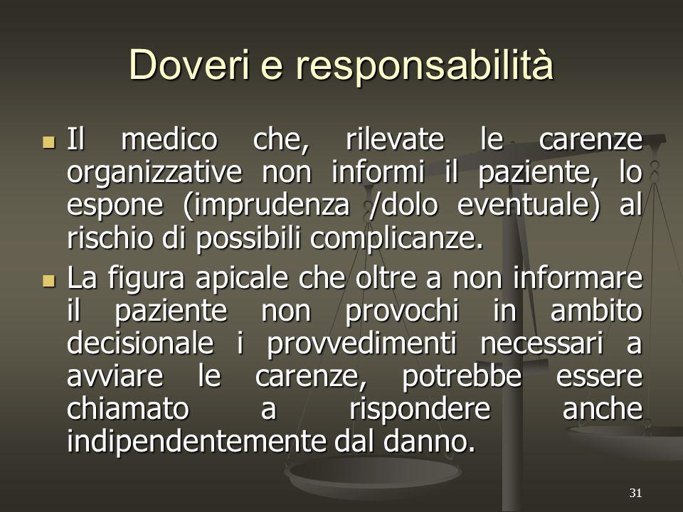 31 Doveri e responsabilità Il medico che, rilevate le carenze organizzative non informi il paziente, lo espone (imprudenza /dolo eventuale) al rischio di possibili complicanze.