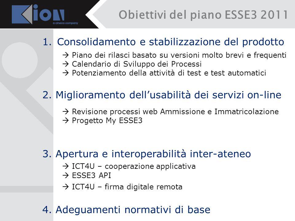 Obiettivi del piano ESSE3 2011 1.Consolidamento e stabilizzazione del prodotto 2.