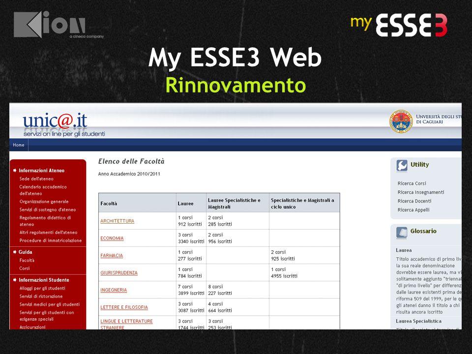 My ESSE3 Web Guide on line Menu a partire dal card sorting Tutti i collegamenti, interni ed esterni a ESSE3 Soddisfa i requisiti di trasparenza Suggerimenti per profilo utente, senza nascondere nulla Nessuna replica di dati