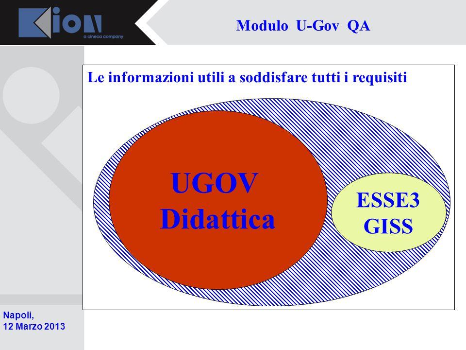 Pollenzo (Bra) 11 Ottobre 2006 Napoli, 12 Marzo 2013 Le informazioni utili a soddisfare tutti i requisiti UGOV Didattica ESSE3 GISS Modulo U-Gov QA