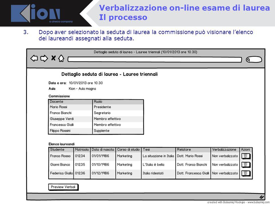 Pollenzo (Bra) 11 Ottobre 2006 Napoli, 12 Marzo 2013 Verbalizzazione on-line esame di laurea 3.Dopo aver selezionato la seduta di laurea la commissione può visionare l'elenco dei laureandi assegnati alla seduta.