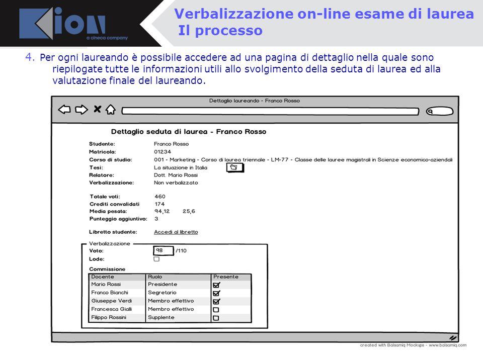 Pollenzo (Bra) 11 Ottobre 2006 Napoli, 12 Marzo 2013 Verbalizzazione on-line esame di laurea 4. Per ogni laureando è possibile accedere ad una pagina