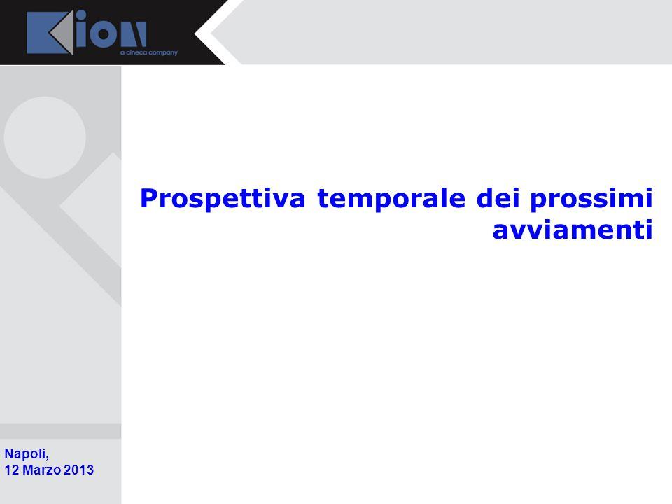 Pollenzo (Bra) 11 Ottobre 2006 Napoli, 12 Marzo 2013 Prospettiva temporale dei prossimi avviamenti