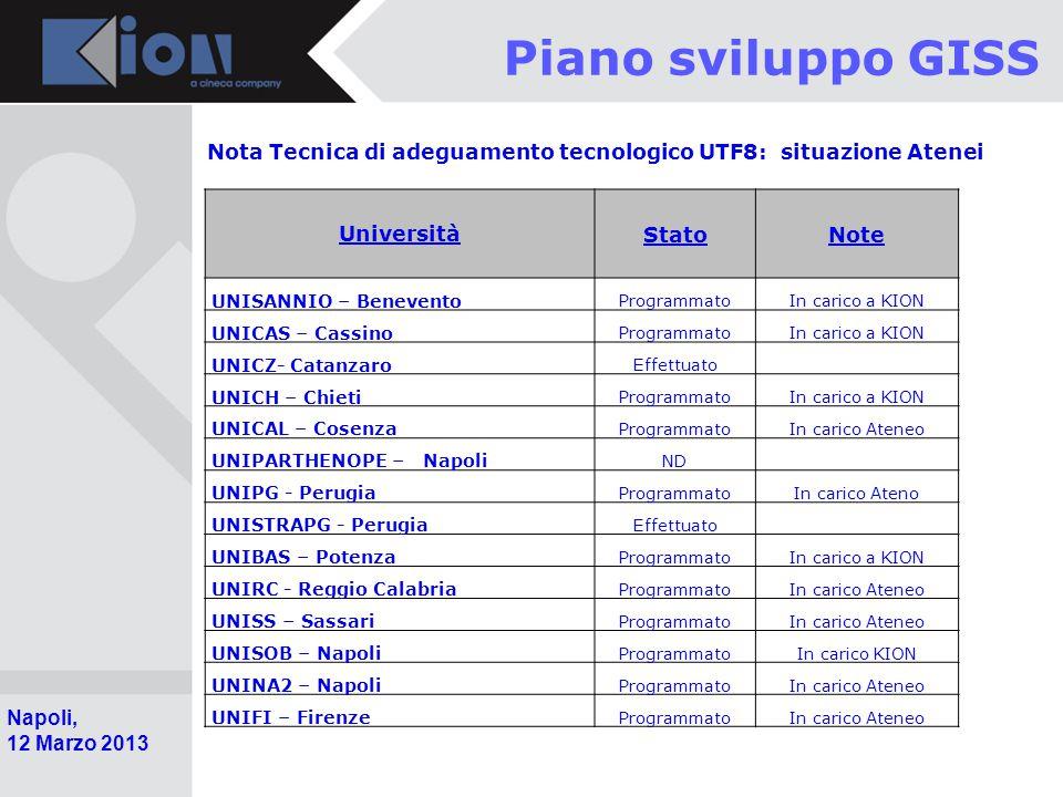 Pollenzo (Bra) 11 Ottobre 2006 Napoli, 12 Marzo 2013 Piano sviluppo GISS Nota Tecnica di adeguamento tecnologico UTF8: situazione Atenei Università St