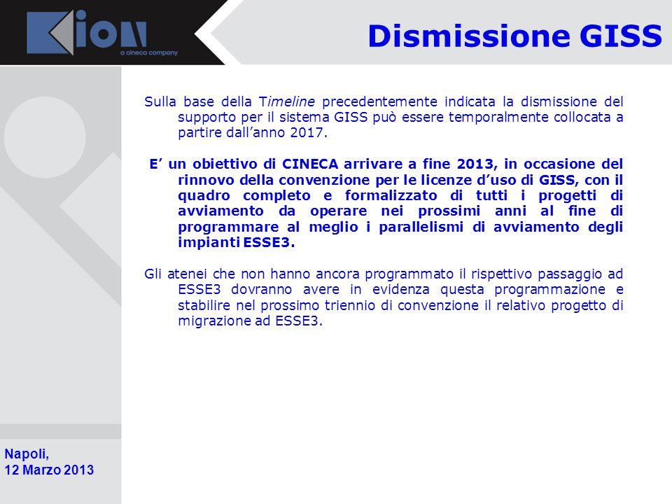 Pollenzo (Bra) 11 Ottobre 2006 Napoli, 12 Marzo 2013 Dismissione GISS Sulla base della Timeline precedentemente indicata la dismissione del supporto per il sistema GISS può essere temporalmente collocata a partire dall'anno 2017.