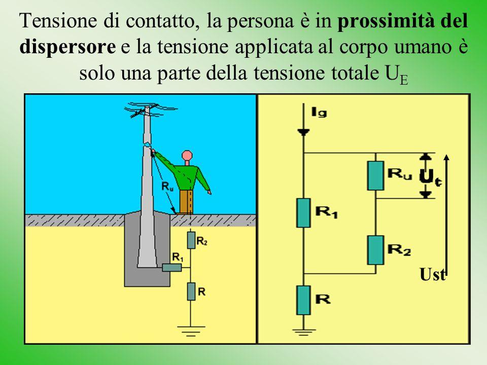 11 Tensione di contatto, la persona è in prossimità del dispersore e la tensione applicata al corpo umano è solo una parte della tensione totale U E U