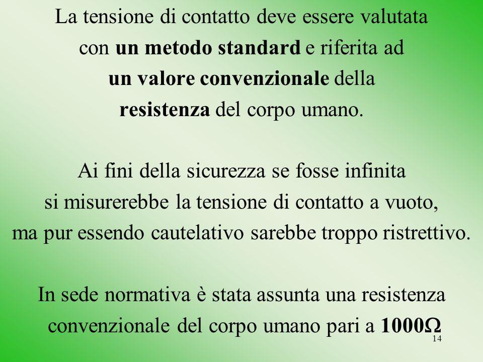 14 La tensione di contatto deve essere valutata con un metodo standard e riferita ad un valore convenzionale della resistenza del corpo umano. Ai fini