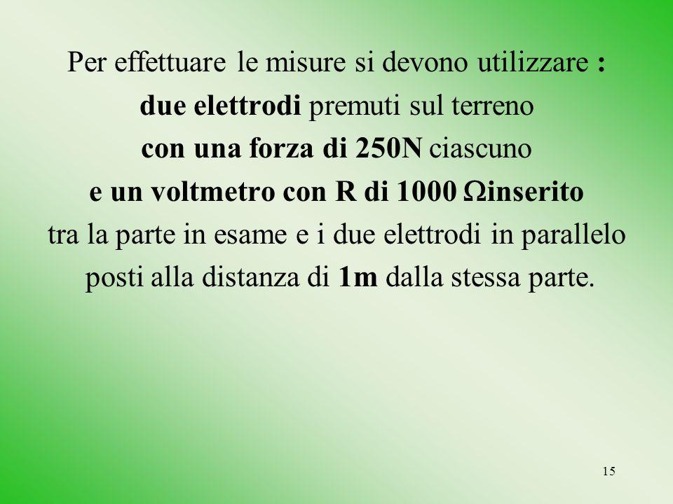 15 Per effettuare le misure si devono utilizzare : due elettrodi premuti sul terreno con una forza di 250N ciascuno e un voltmetro con R di 1000  ins