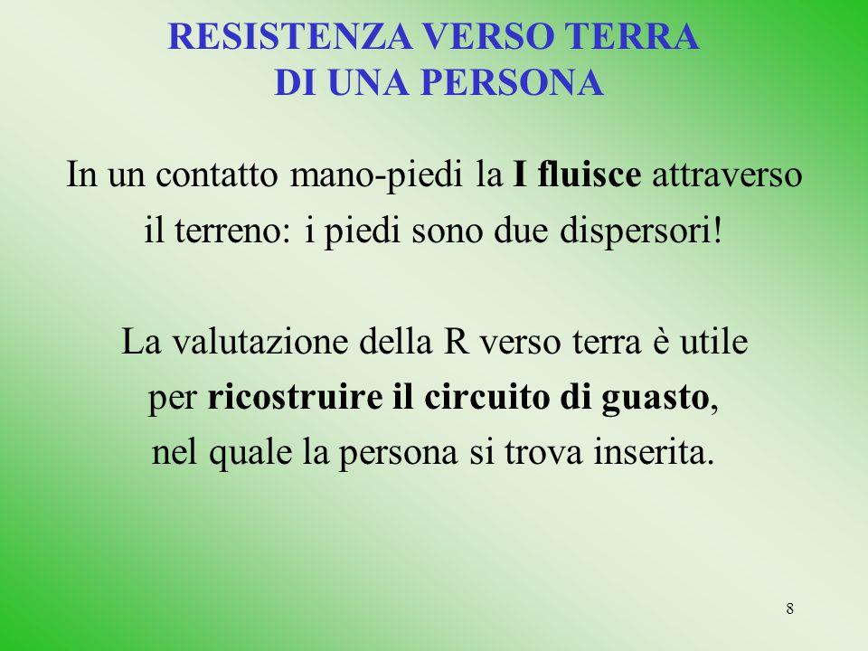 9 I piedi possono essere assimilati a due piastre circolari di raggio r p e la resistenza di terra di un tale dispersore vale R E =2  /5r p dove  è la resistività del terreno.