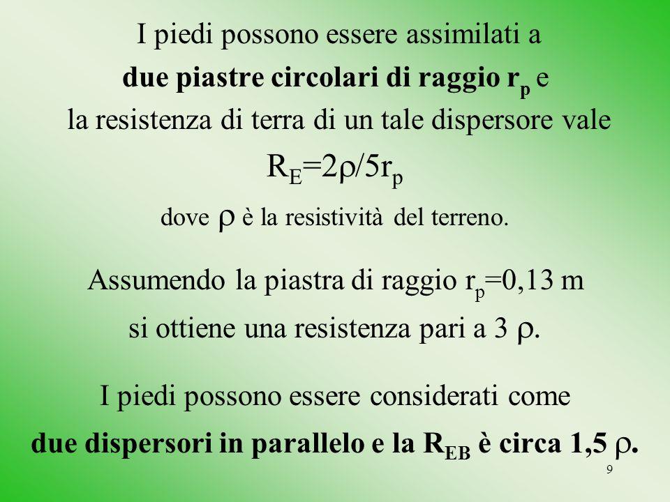 9 I piedi possono essere assimilati a due piastre circolari di raggio r p e la resistenza di terra di un tale dispersore vale R E =2  /5r p dove  è