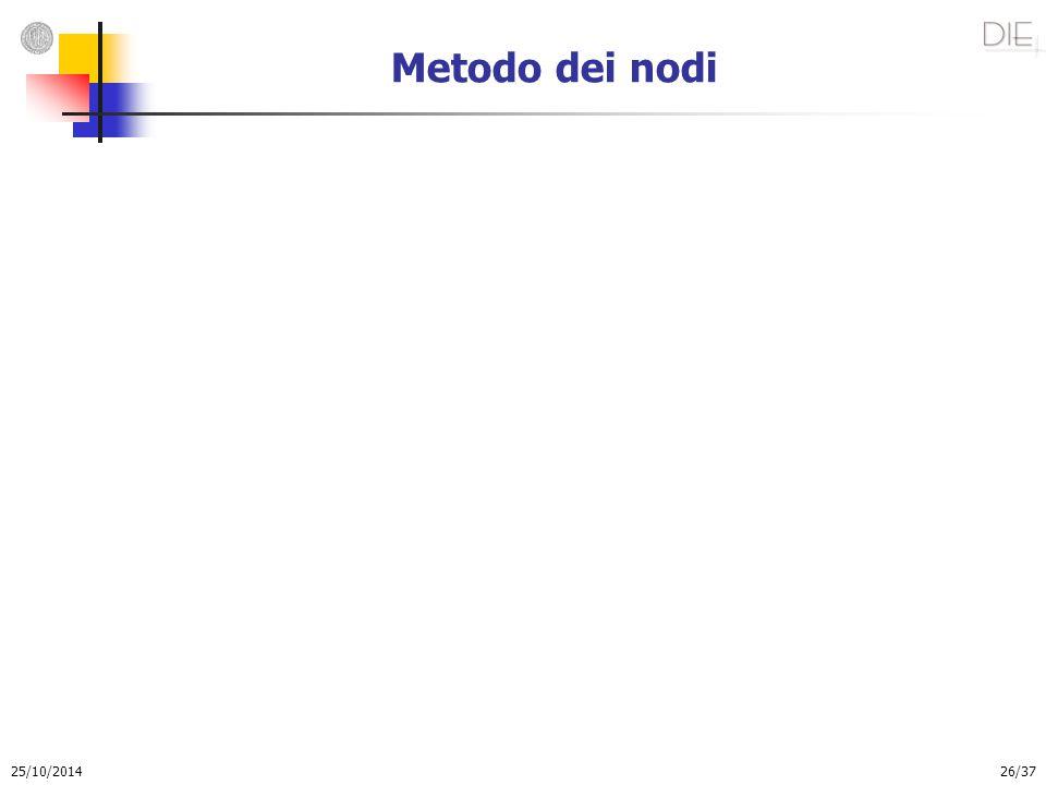 25/10/2014 26/37 Metodo dei nodi