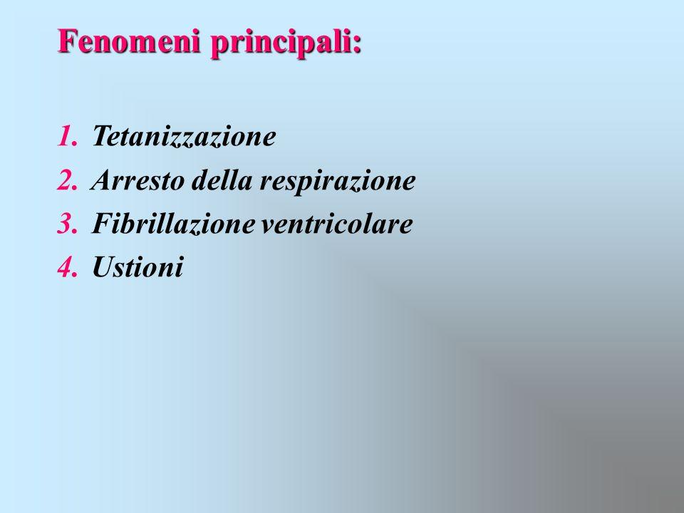 Fenomeni principali: 1.Tetanizzazione 2.Arresto della respirazione 3.Fibrillazione ventricolare 4.Ustioni