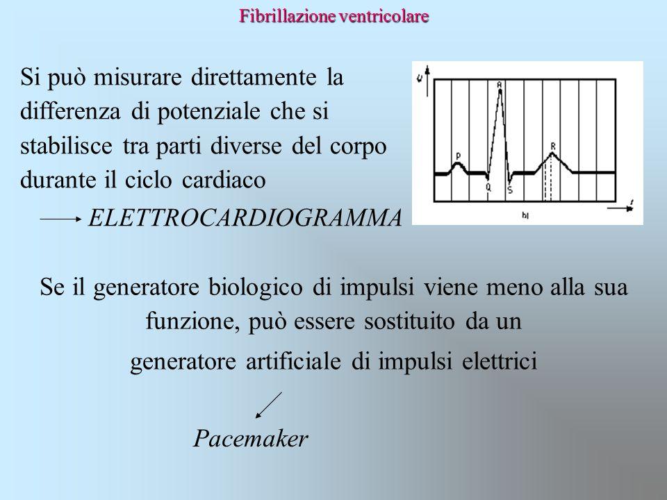 Fibrillazione ventricolare Si può misurare direttamente la differenza di potenziale che si stabilisce tra parti diverse del corpo durante il ciclo car