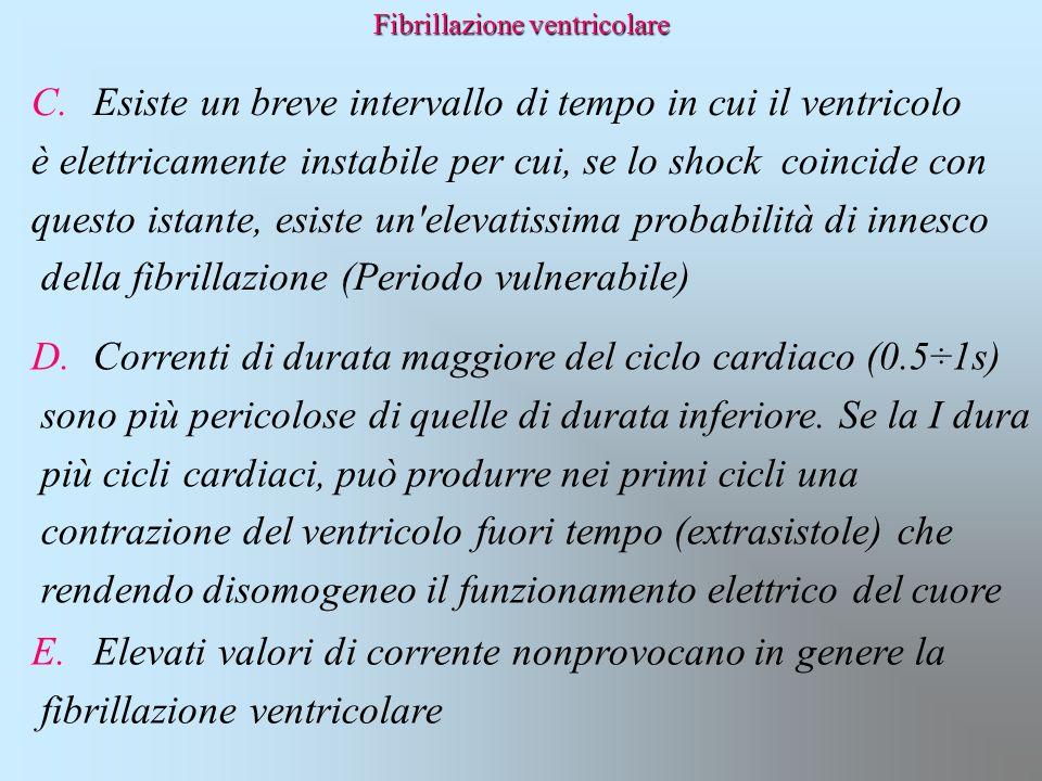 C. Esiste un breve intervallo di tempo in cui il ventricolo è elettricamente instabile per cui, se lo shock coincide con questo istante, esiste un'ele