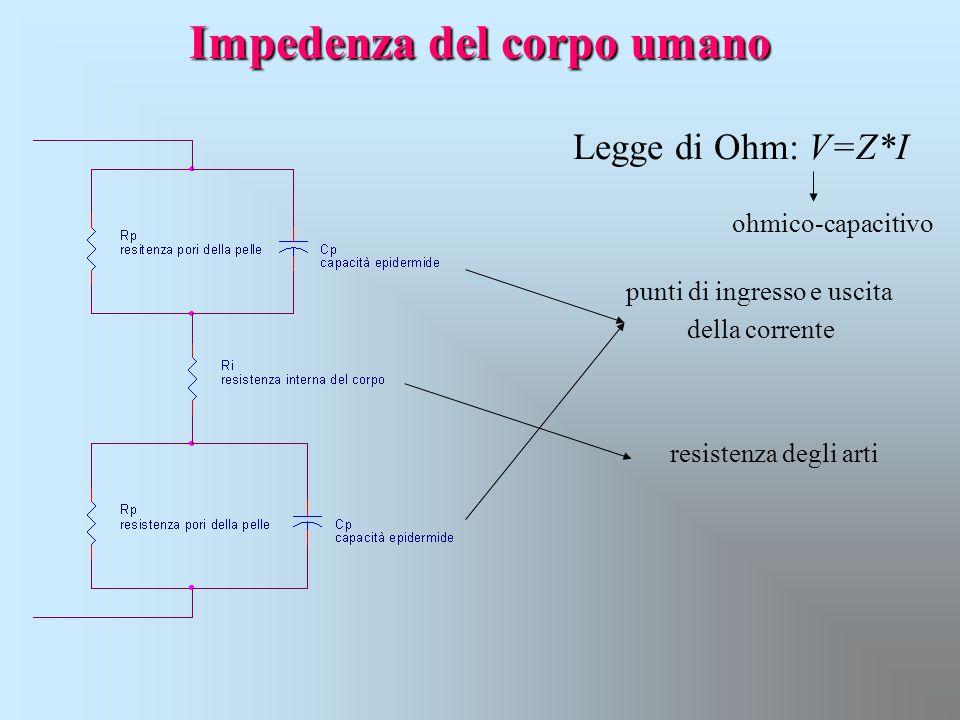 Impedenza del corpo umano Legge di Ohm: V=Z*I ohmico-capacitivo punti di ingresso e uscita della corrente resistenza degli arti