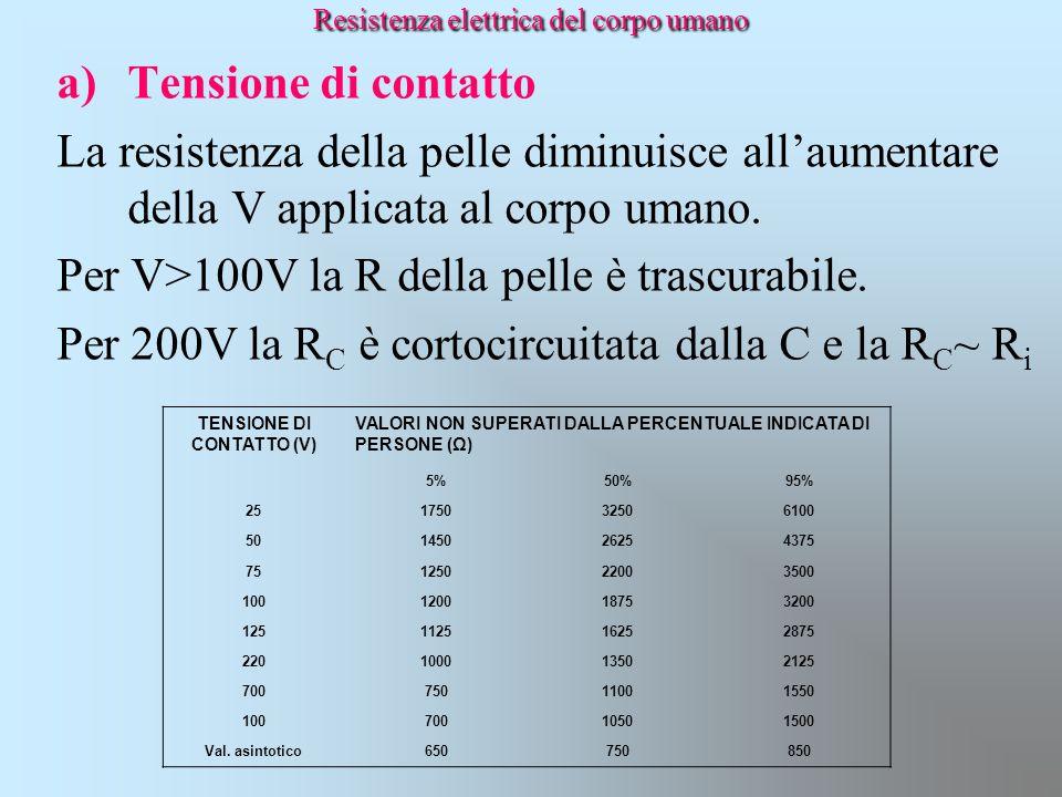Resistenza elettrica del corpo umano a)Tensione di contatto La resistenza della pelle diminuisce all'aumentare della V applicata al corpo umano. Per V